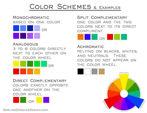 design color schemes cool color wheel complementary colors interior design