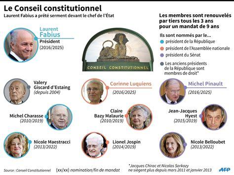 si鑒e du conseil constitutionnel fabius prend les r 234 nes du conseil constitutionnel la croix