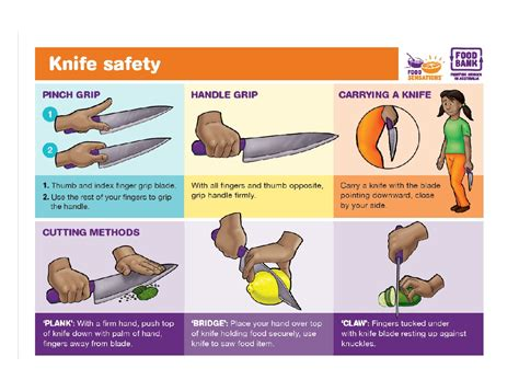 knife handling safety other resources archives foods hq by foodbank wa