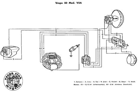 vespa px 125 wiring diagram get free image about wiring
