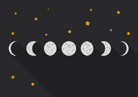 moon phase search results for moon phases chart calendar 2015