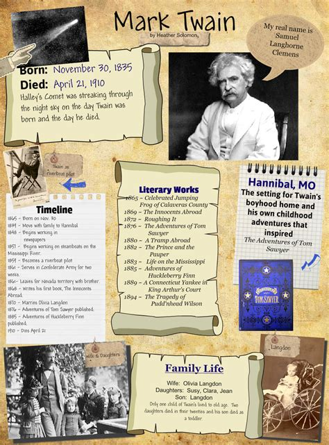 mark twain biography for students mark twain historical biography text images music