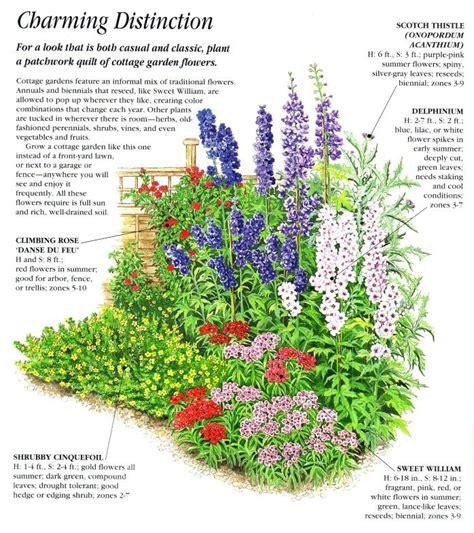 cottage garden layout design best 25 cottage garden plan ideas on pinterest flower