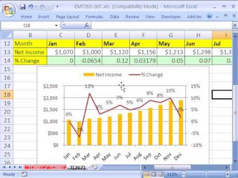 excel magic trick 267 percentage change formula chart