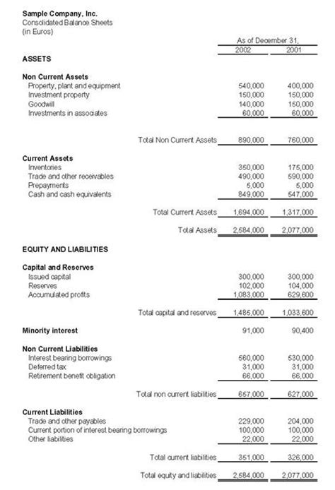 ifrs balance sheet template ias taxonomy fs narrative draft