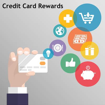 Gift Card Rewards - how do rewards program on credit card work bankbazaar com