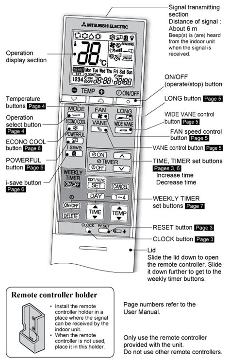 air conditioner remote symbols