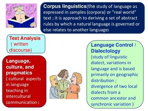 Applied Linguistics by Linguistics Vs Applied Linguistics