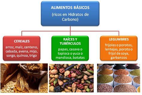 alimentos que contengan hidratos de carbono caracter 237 sticas y propiedades parte 1 edualimentaria