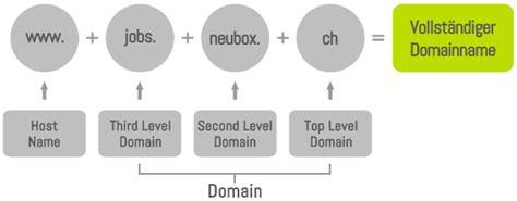 domain images archives domain images domain registrieren archive neubox