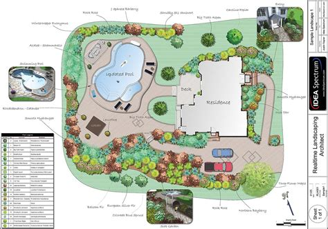 Landscape Design Plan Software Image Gallery Landscape Architect Software