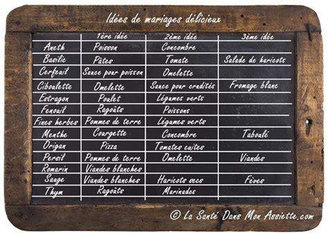 Herbes Aromatiques Cuisine Liste by Herbes Aromatiques Jardin