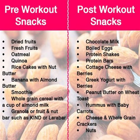 7 Great Pre Workout Snacks by Pre Workout And Post Workout Snacks Spa Fitness