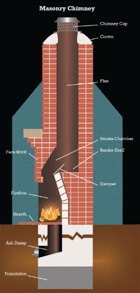 gas fireplaces nj fireplace service and repair nj fireplaces