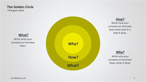 powerpoint presentation what is the golden circle ppt diagram flat slide