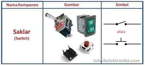 Saklar Grid Switch pengenalan alat service dan cara pengukuran komponen