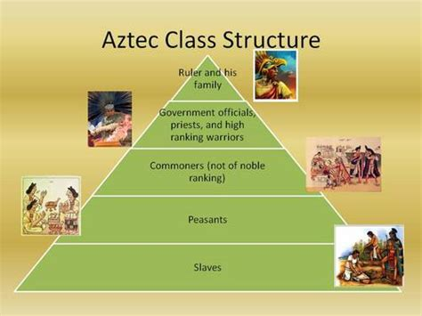 the american class structure in an age of growing inequality books www historyalife weebly home
