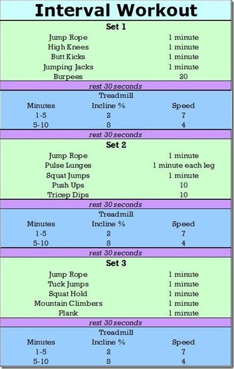 at home interval workout hotter version