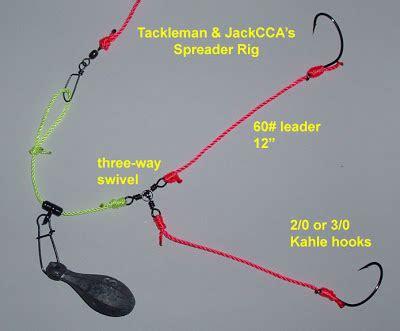 Tali Pancing Laut cara mengikat dan jenis jenis ikatan pancing dan sambungan