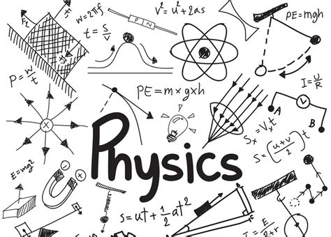 Letter Using The Concepts Of Physics Physics Is Taught Badly Because Teachers Struggle With Basic Concepts
