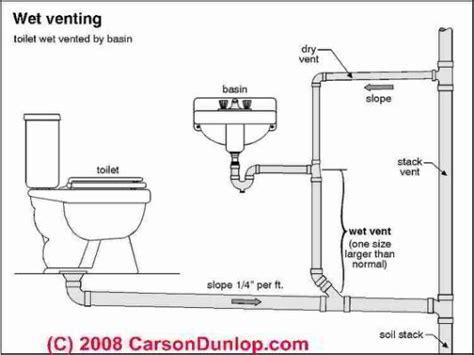 bathroom plumbing plans plumbing vents code definitions tahoe cabin