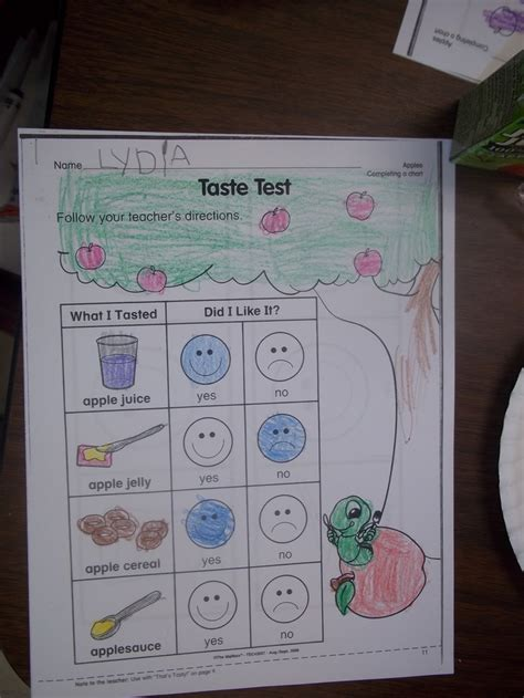 Taste Test taste test five senses