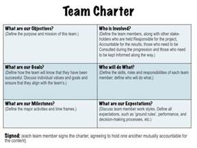 Team Charters Templates eteamups updates from our founder