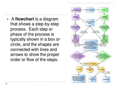 interpreting charts and diagrams diagram vs chart vs graph image collections how to guide