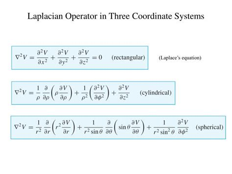inductor laplace equation capacitor laplace equation 28 images capacitor how would a laplace 28 images electrical