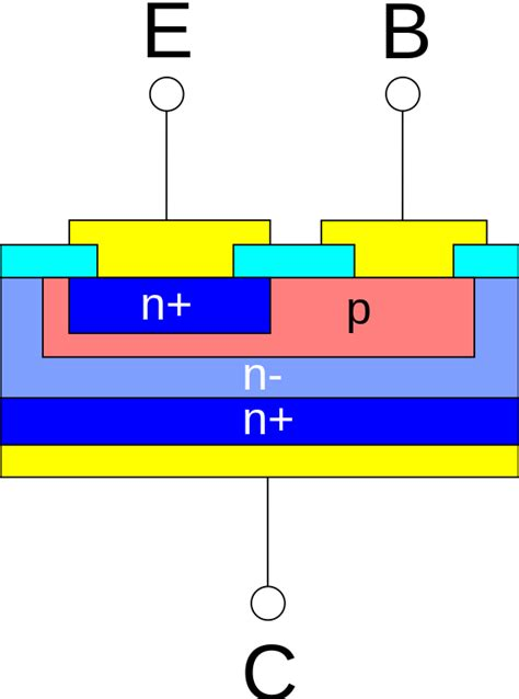 transistor npn wiki file bipolar junction transistor npn structure svg