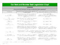 Used Car Seat Laws Canada Car Seats Expire And Other Car Seat Safety Tips