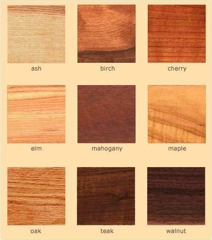 What Type Of Paint To Use On Wood Furniture by What Are The Various Types Of Wood Finish Available For
