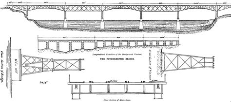 bridge rail sections poughkeepsie bridge hudson river railroad viaduct cross