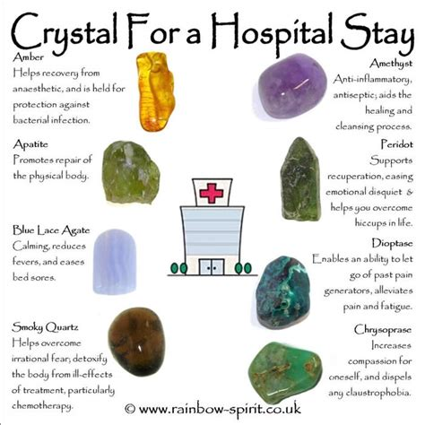 my poster showing crystals with healing properties that