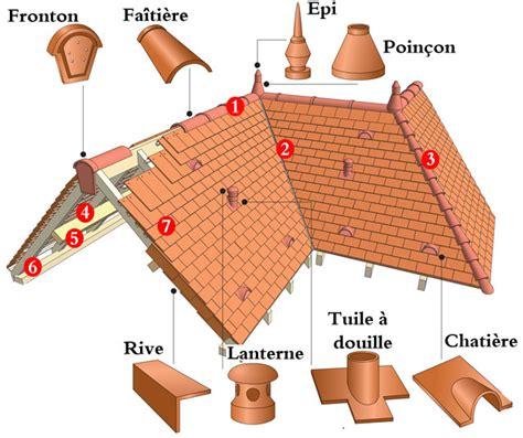 Nom De Tuile by Vocabulaire 224 Conna 238 Tre Pour Refaire Toit En Tuiles Plates