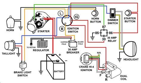 harley chopper wiring diagram bestharleylinks info