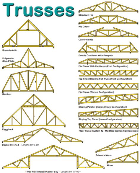 truss pluginextension extensions sketchup community