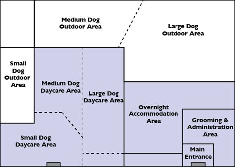 dog daycare floor plans it s a dog s life