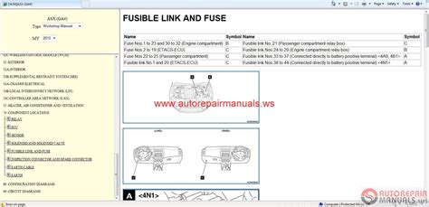 online auto repair manual 2006 mitsubishi endeavor security system mitsubishi asx 2015 service manual cd auto repair manual forum heavy equipment forums