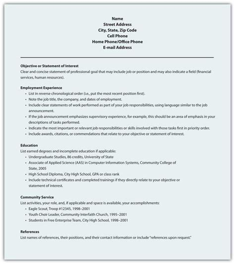 Sample Resume Objectives For Labor Jobs by Business Writing In Action