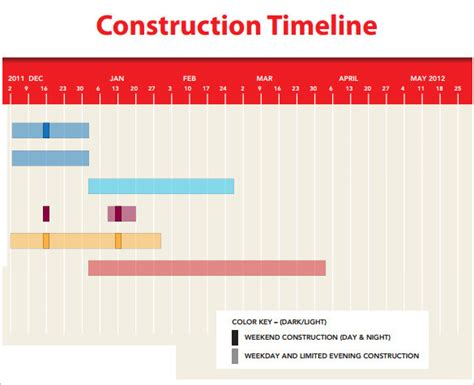 8 Construction Timeline Templates Free Excel Pdf Format Download Free Premium Templates Construction Project Schedule Template Excel