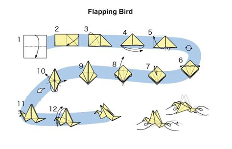 Mainan Burung The Parrot No 600 langkah membuat origami flapping bird pwned by dev19feb