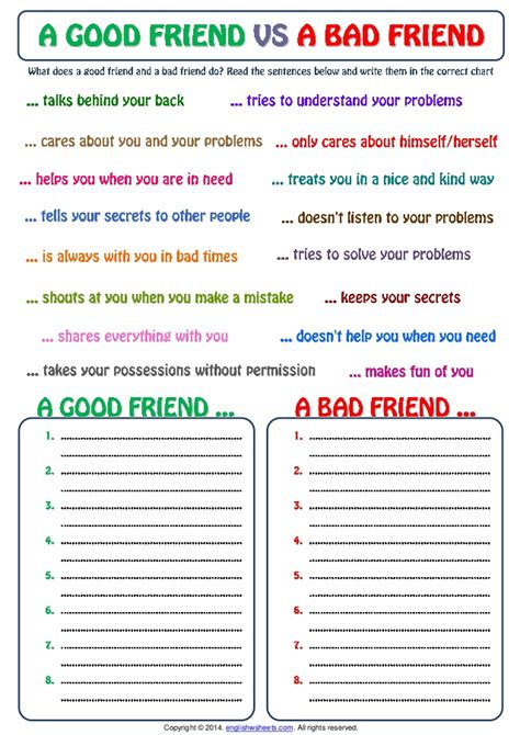 What Makes A Friend Essay by Essay On What Makes A Friend