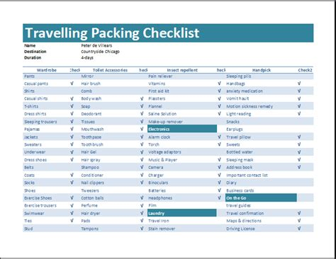 excel packing list vacation itinerary packing list template in excel