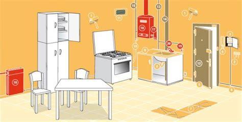 norme 駘ectrique cuisine la s 233 curit 233 233 lectrique dans votre cuisine notre priorit 233