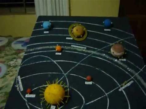 como ago una exppcicion del sisyema solar como hacer maqueta del sistema solar imagui