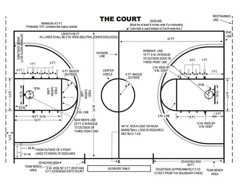 basketball measurements tips to make your own basketball court stencils layouts dimensions