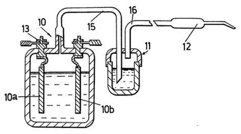 acqua distillata per uso alimentare hho generator ennesima bufala o funziona davvero
