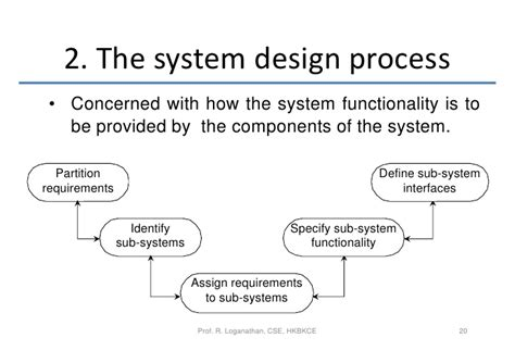 design engineer vs systems engineer software engineering socio technical systems