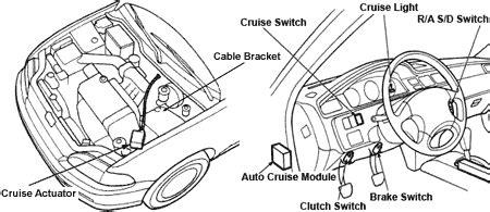 98 civic ke diagram 98 free engine image for user manual